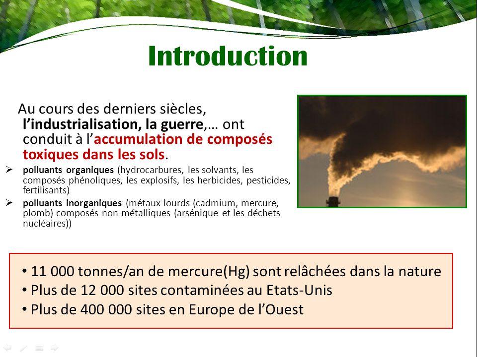 Introduction Au cours des derniers siècles, l'industrialisation, la guerre,… ont conduit à l'accumulation de composés toxiques dans les sols.