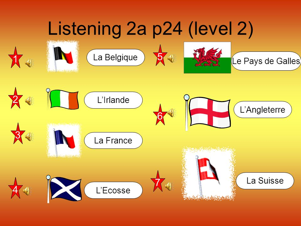 Listening 2a p24 (level 2) 5 1 2 6 3 7 4 La Belgique Le Pays de Galles