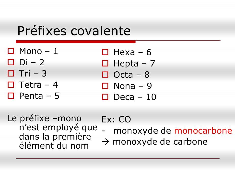 Préfixes covalente Mono – 1 Hexa – 6 Di – 2 Hepta – 7 Tri – 3 Octa – 8