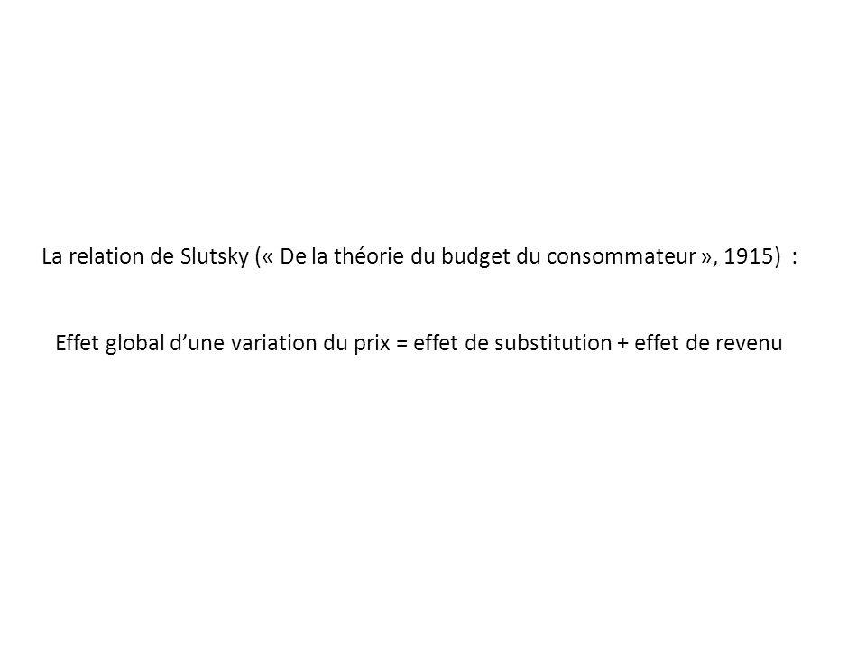 La relation de Slutsky (« De la théorie du budget du consommateur », 1915) :