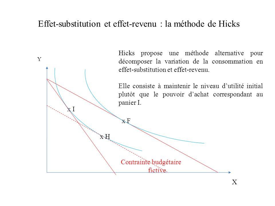Effet-substitution et effet-revenu : la méthode de Hicks