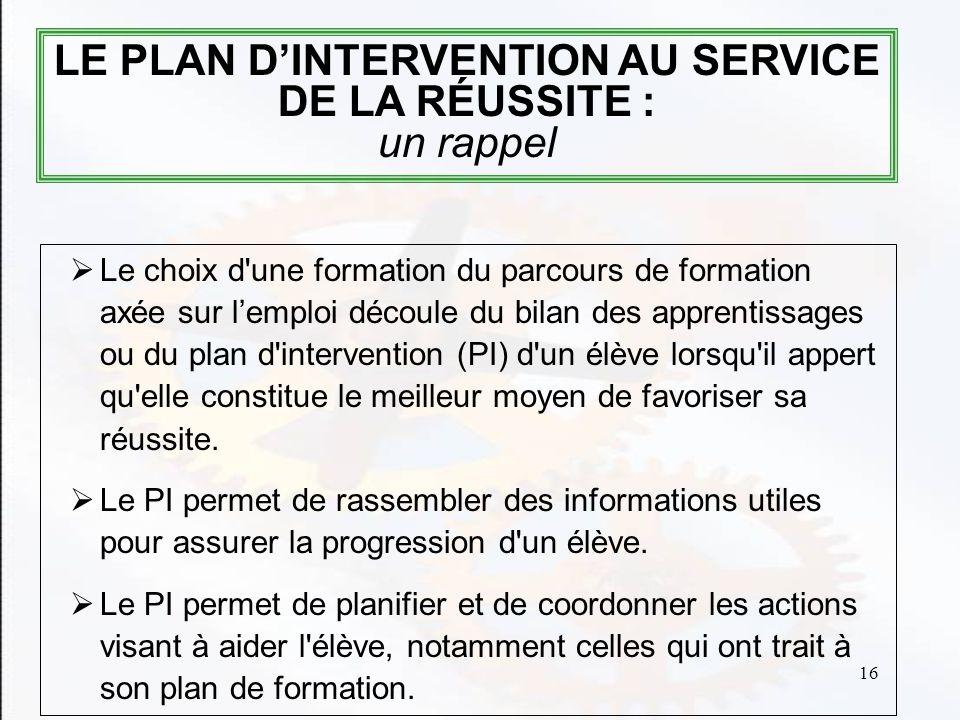 LE PLAN D'INTERVENTION AU SERVICE DE LA RÉUSSITE : un rappel