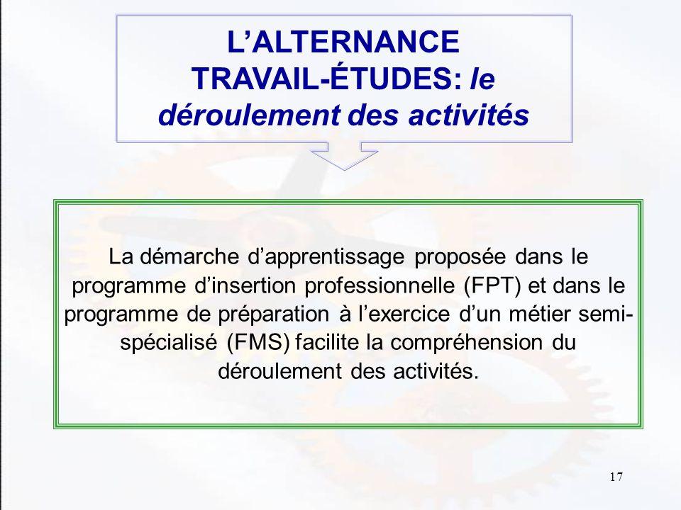 L'ALTERNANCE TRAVAIL-ÉTUDES: le déroulement des activités