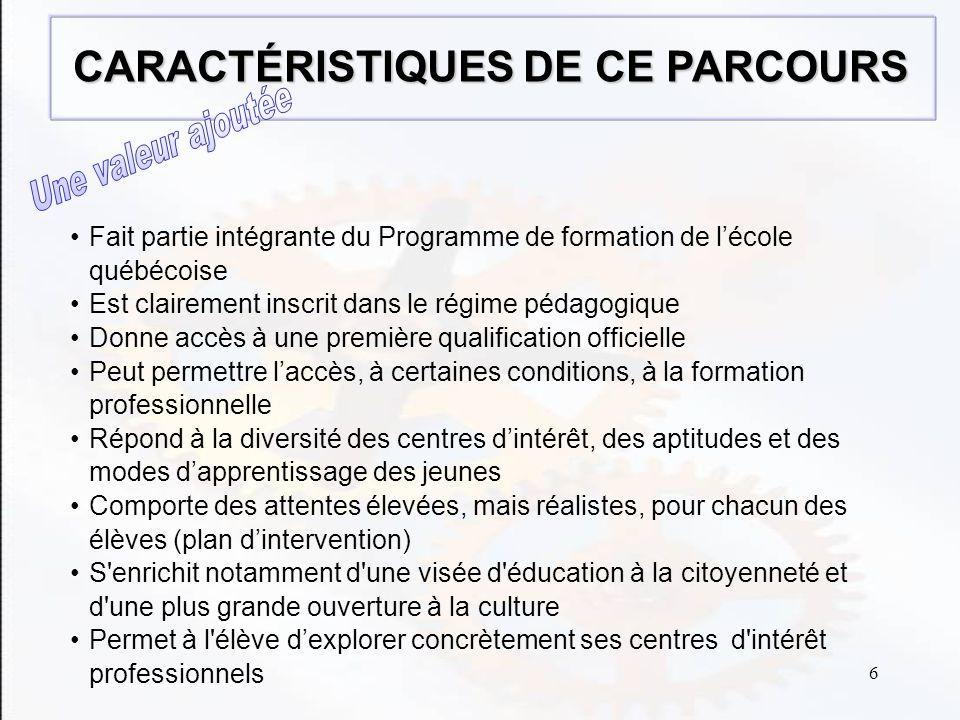 CARACTÉRISTIQUES DE CE PARCOURS