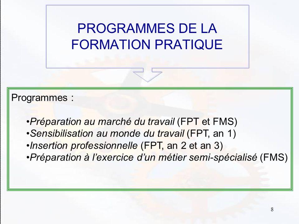 PROGRAMMES DE LA FORMATION PRATIQUE
