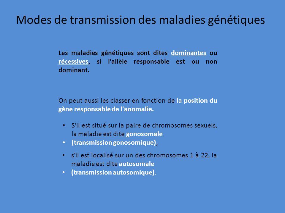Modes de transmission des maladies génétiques