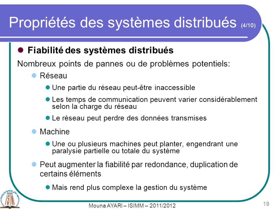Propriétés des systèmes distribués (4/10)