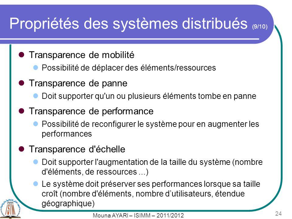 Propriétés des systèmes distribués (9/10)