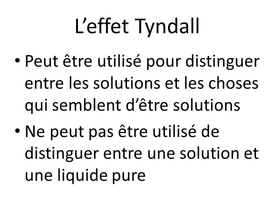 L'effet Tyndall Peut être utilisé pour distinguer entre les solutions et les choses qui semblent d'être solutions.