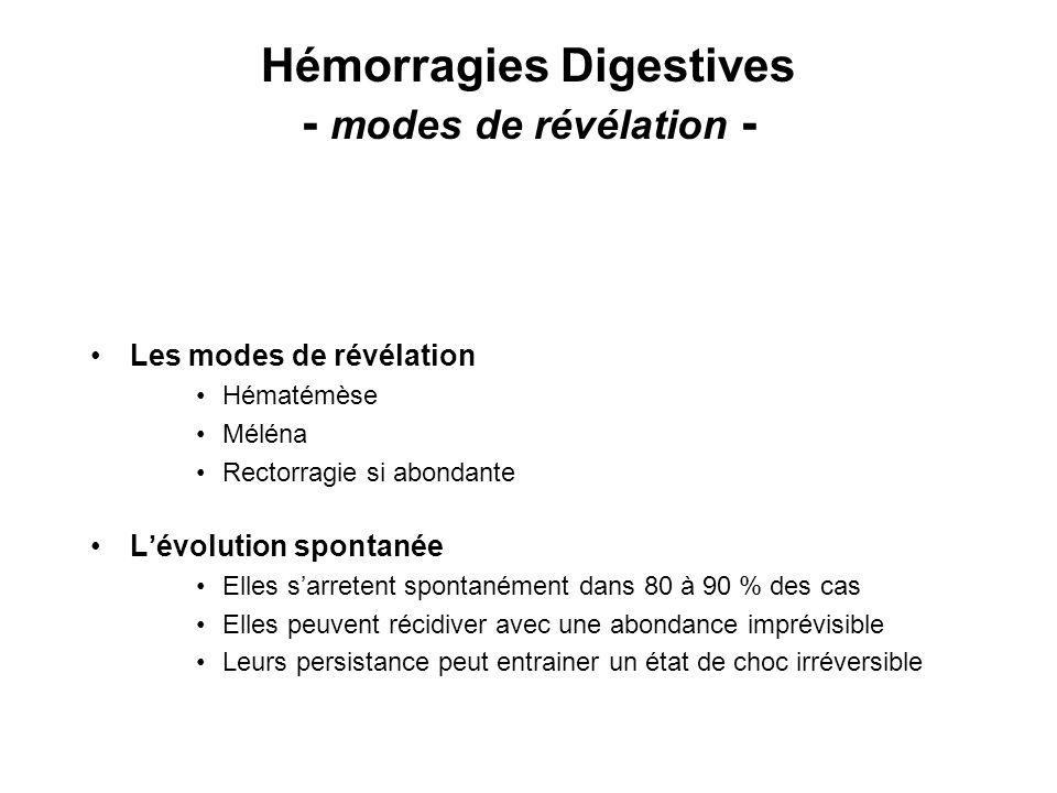 Hémorragies Digestives - modes de révélation -