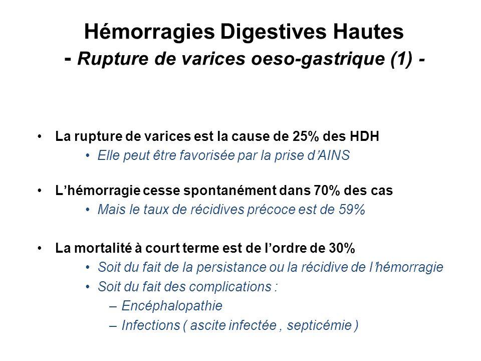 Hémorragies Digestives Hautes - Rupture de varices oeso-gastrique (1) -