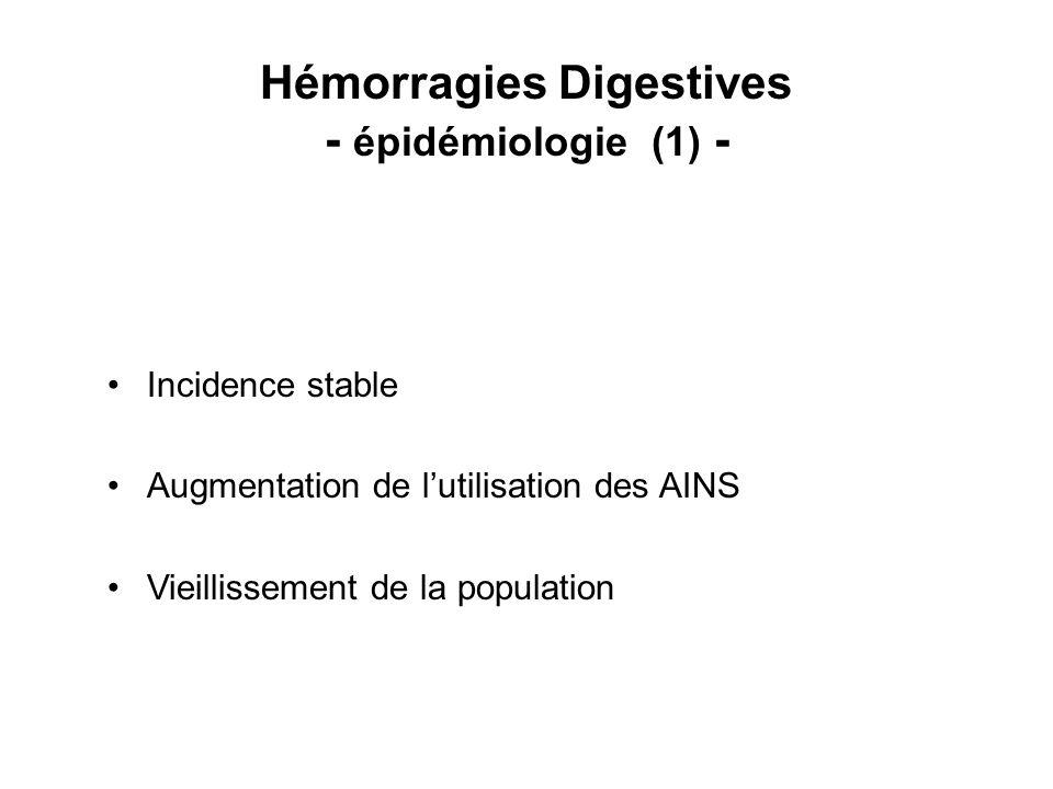 Hémorragies Digestives - épidémiologie (1) -