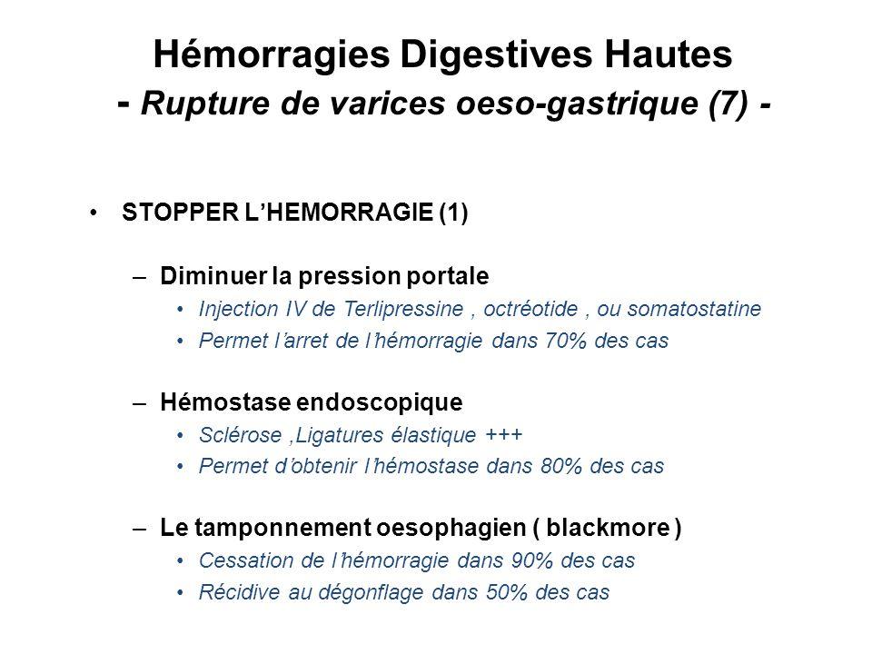 Hémorragies Digestives Hautes - Rupture de varices oeso-gastrique (7) -