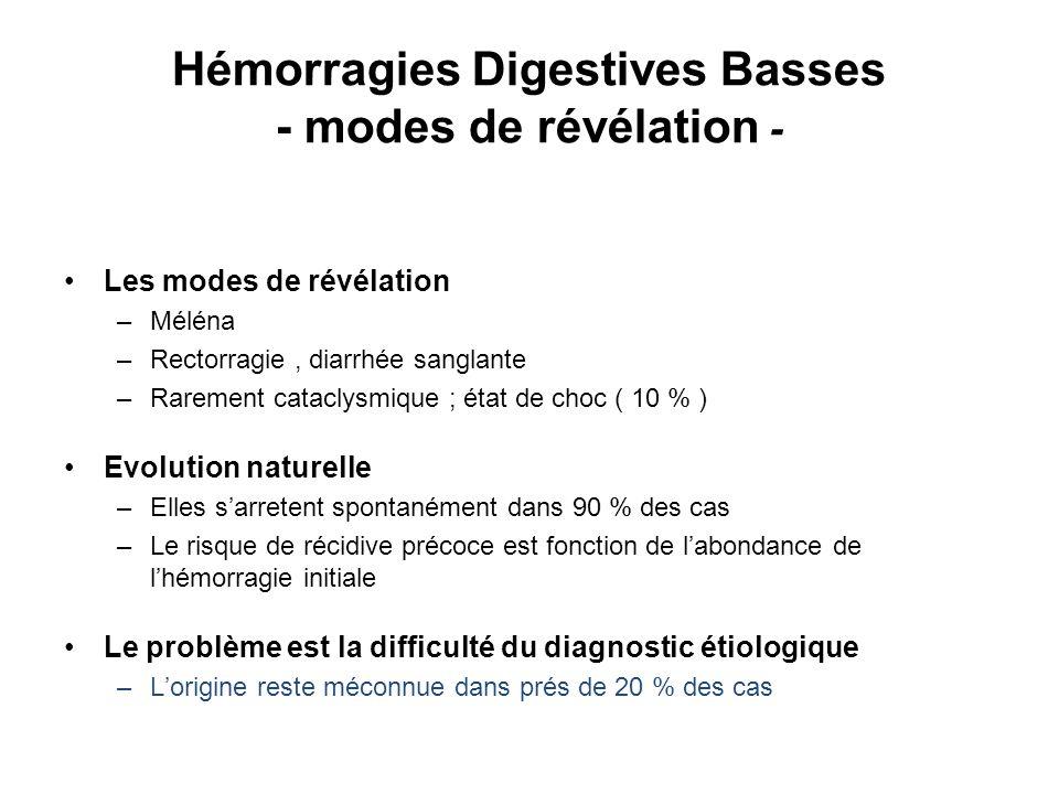 Hémorragies Digestives Basses - modes de révélation -