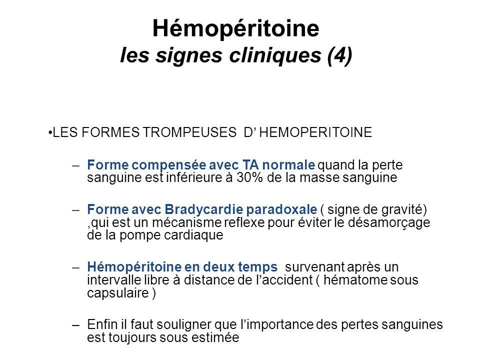 Hémopéritoine les signes cliniques (4)