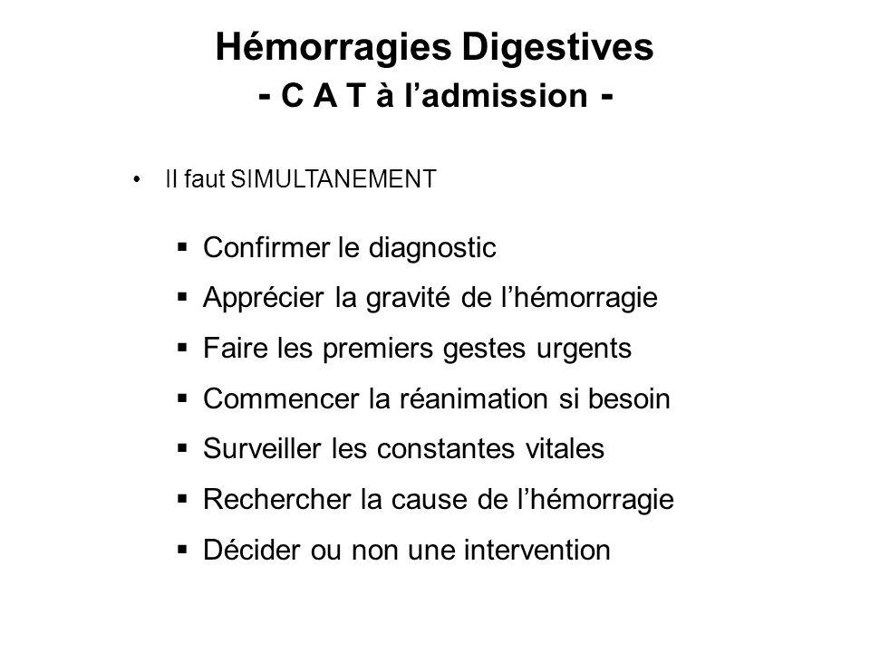 Hémorragies Digestives - C A T à l'admission -