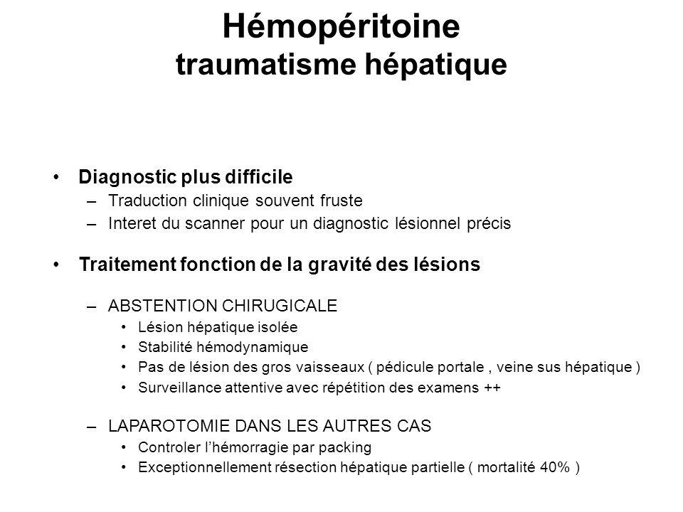 Hémopéritoine traumatisme hépatique