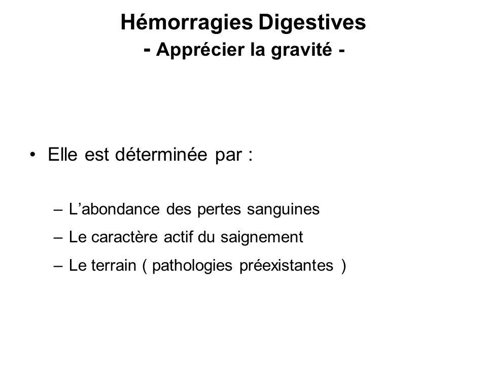 Hémorragies Digestives - Apprécier la gravité -
