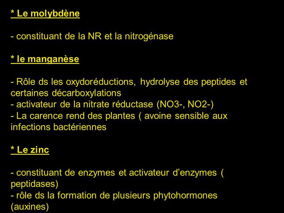 * Le molybdène - constituant de la NR et la nitrogénase. * le manganèse.