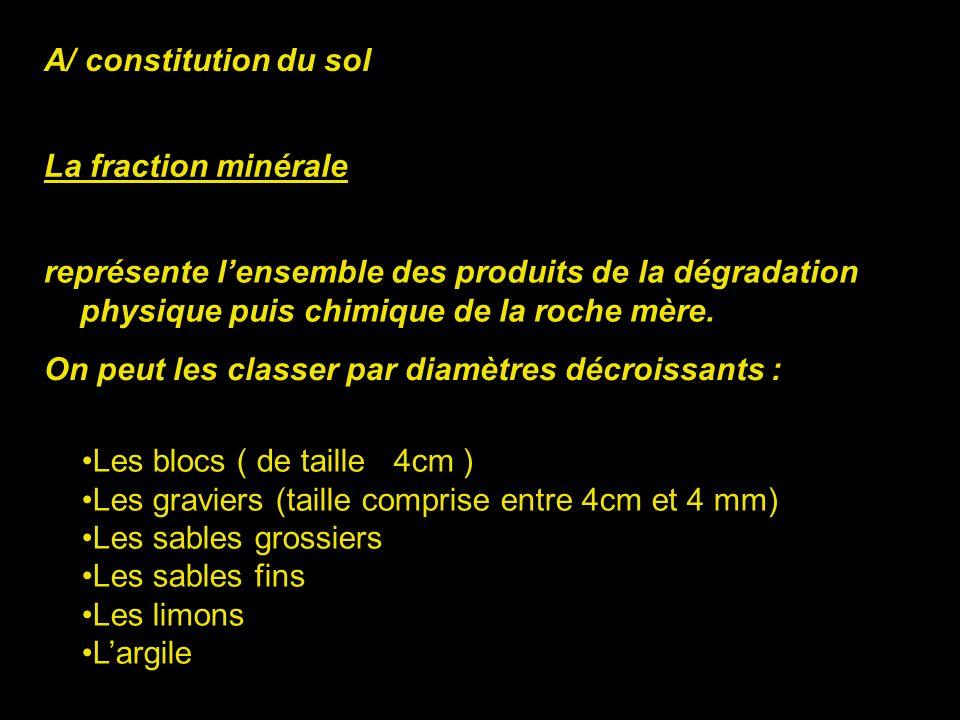 A/ constitution du sol La fraction minérale. représente l'ensemble des produits de la dégradation physique puis chimique de la roche mère.