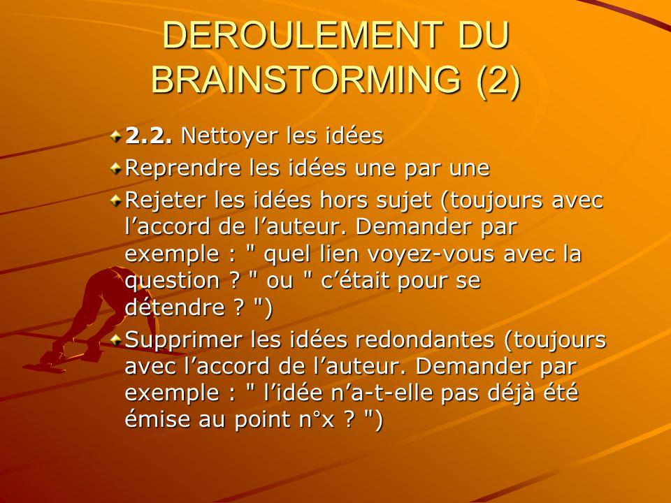 DEROULEMENT DU BRAINSTORMING (2)
