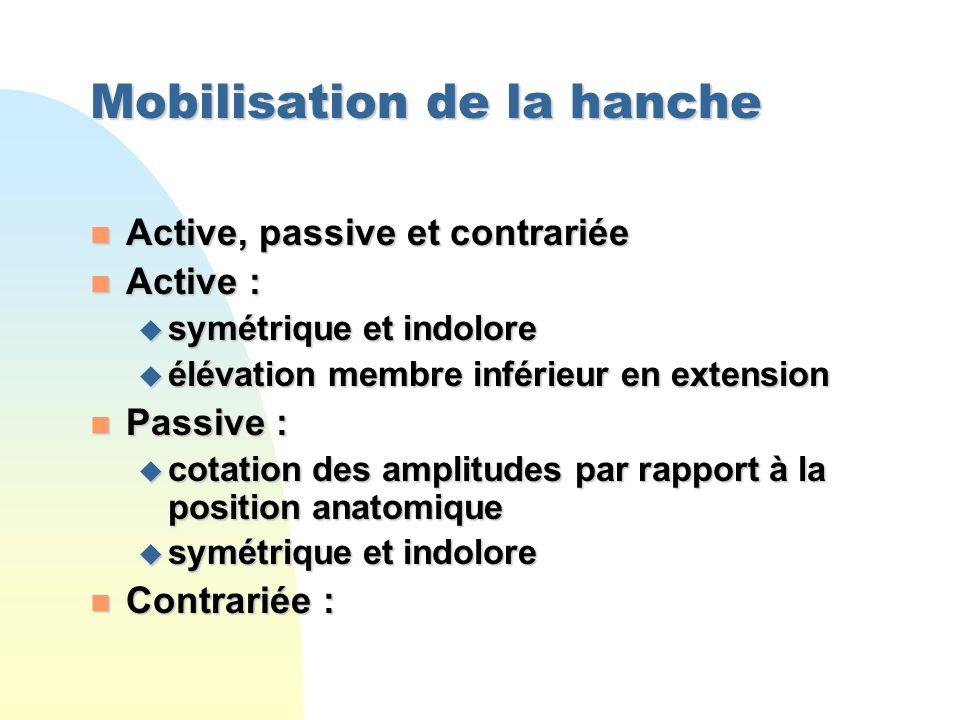 Mobilisation de la hanche
