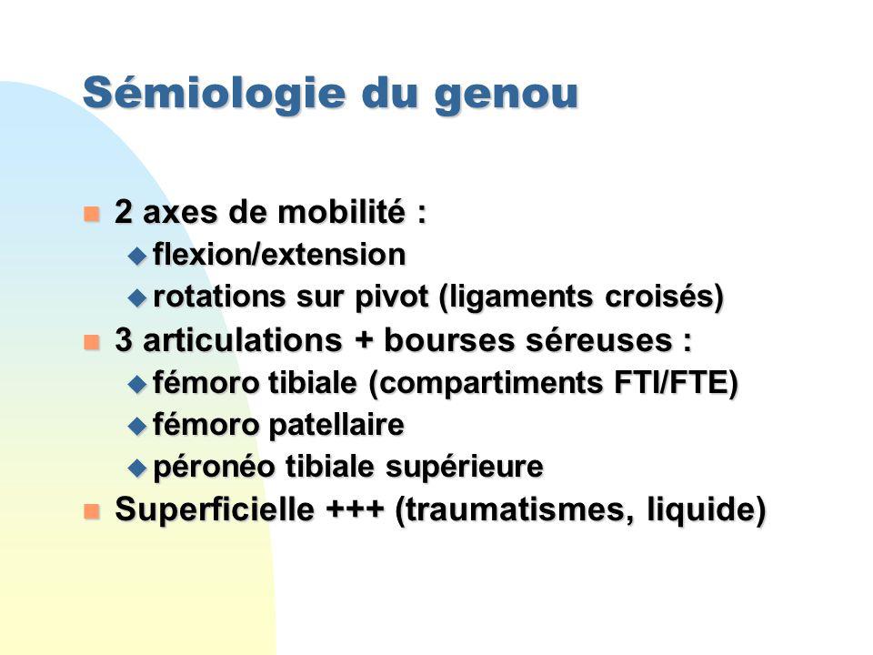 Sémiologie du genou 2 axes de mobilité :