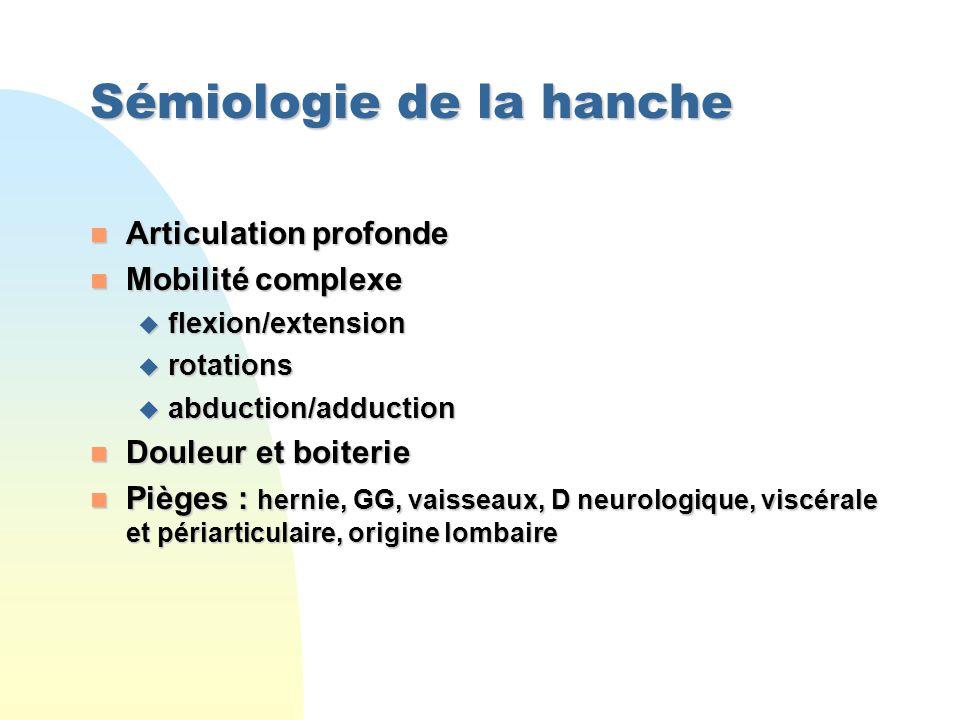 Sémiologie de la hanche