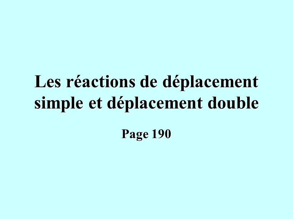Les réactions de déplacement simple et déplacement double