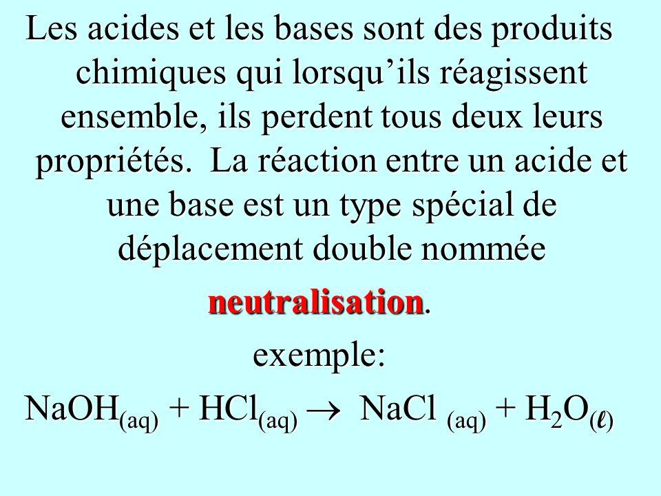 NaOH(aq) + HCl(aq)  NaCl (aq) + H2O(l)