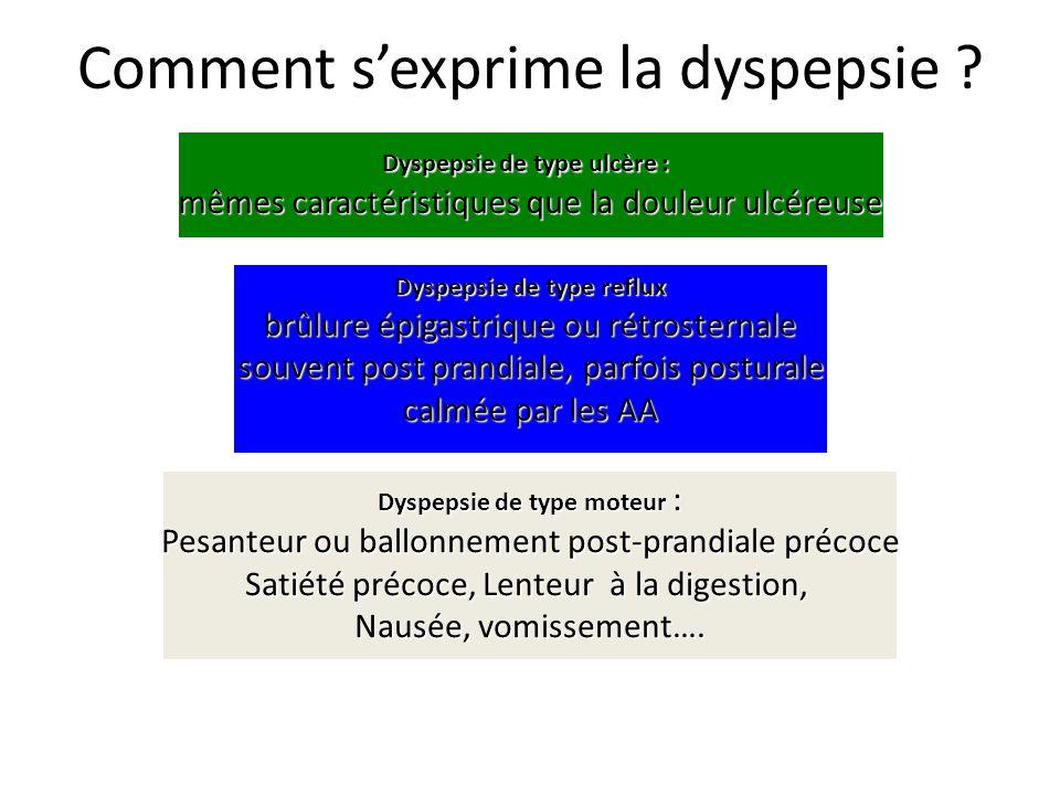 Comment s'exprime la dyspepsie