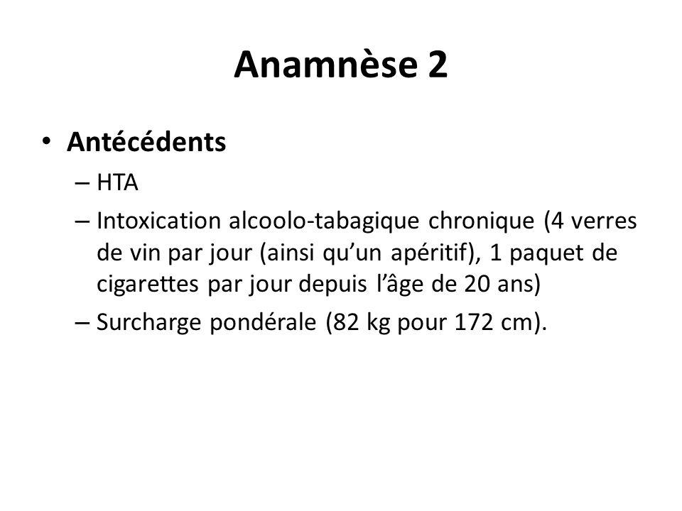 Anamnèse 2 Antécédents HTA