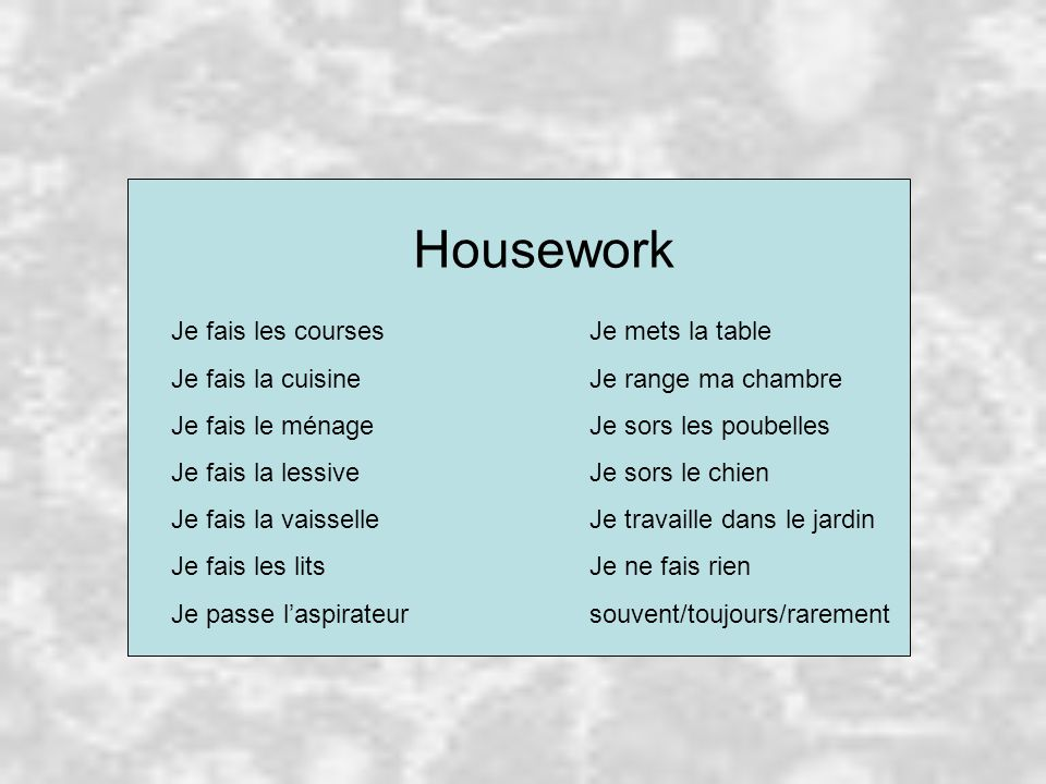 Housework Je fais les courses Je mets la table