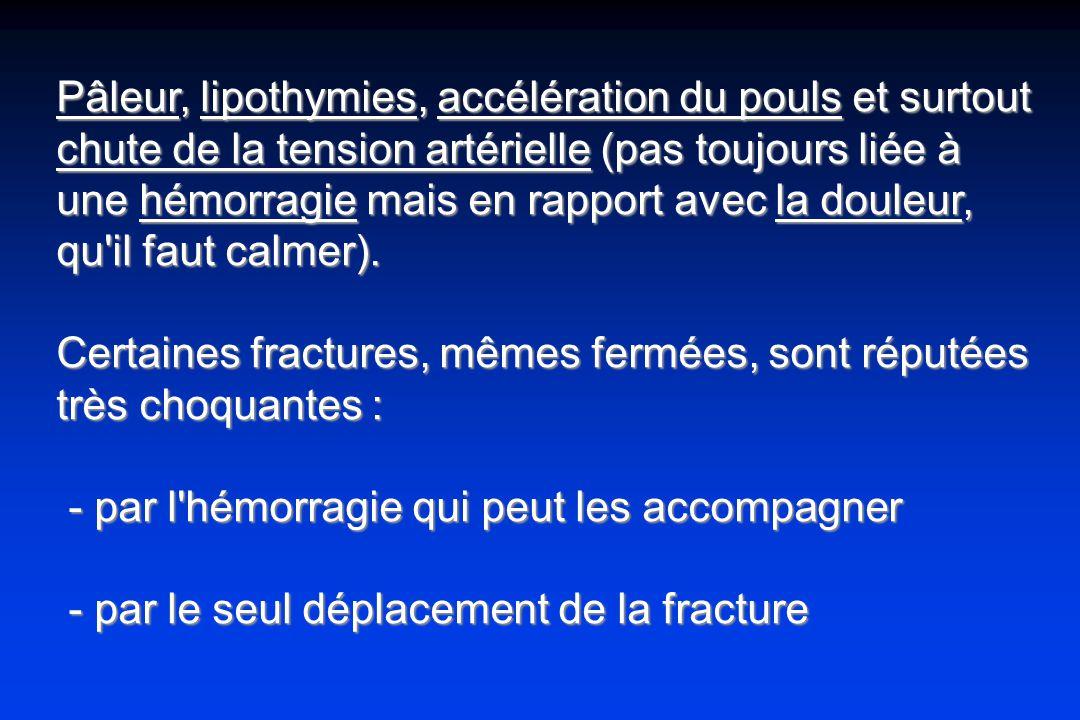 Pâleur, lipothymies, accélération du pouls et surtout chute de la tension artérielle (pas toujours liée à une hémorragie mais en rapport avec la douleur, qu il faut calmer).