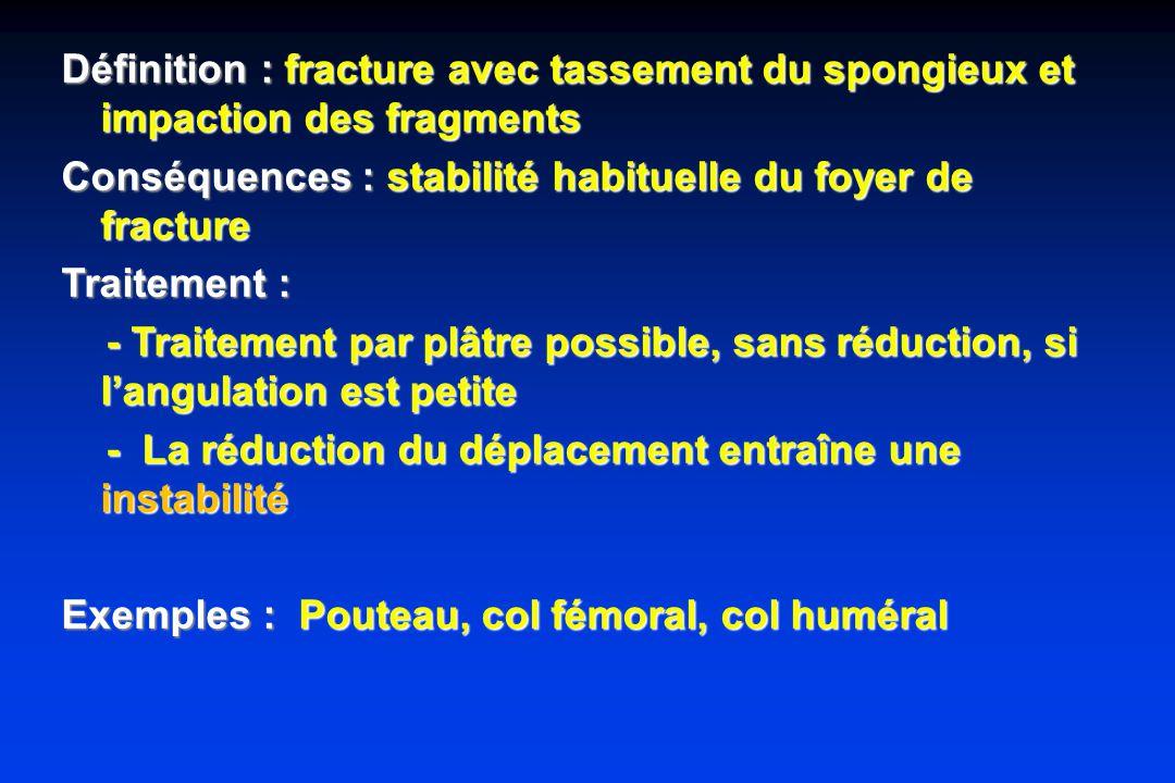 Définition : fracture avec tassement du spongieux et impaction des fragments