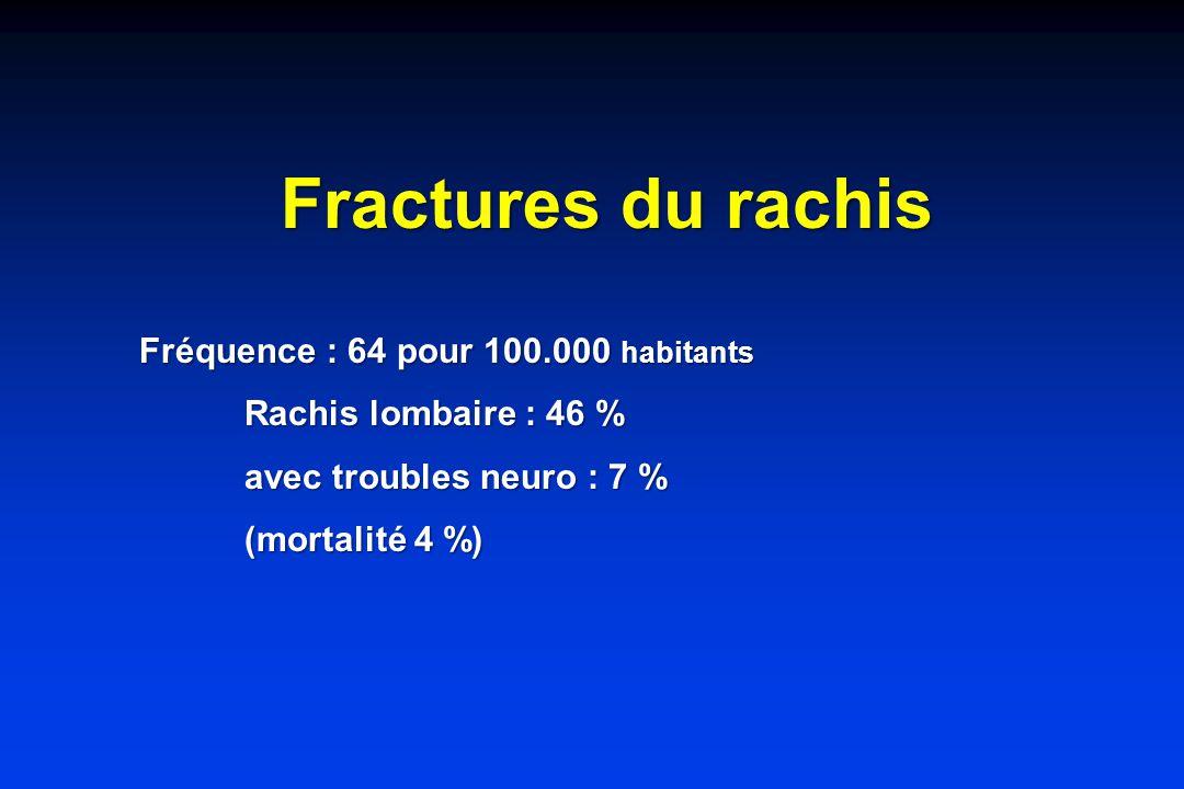 Fractures du rachis Fréquence : 64 pour 100.000 habitants