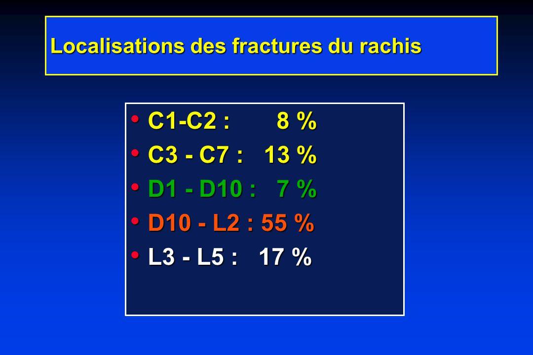 C1-C2 : 8 % C3 - C7 : 13 % D1 - D10 : 7 % D10 - L2 : 55 %