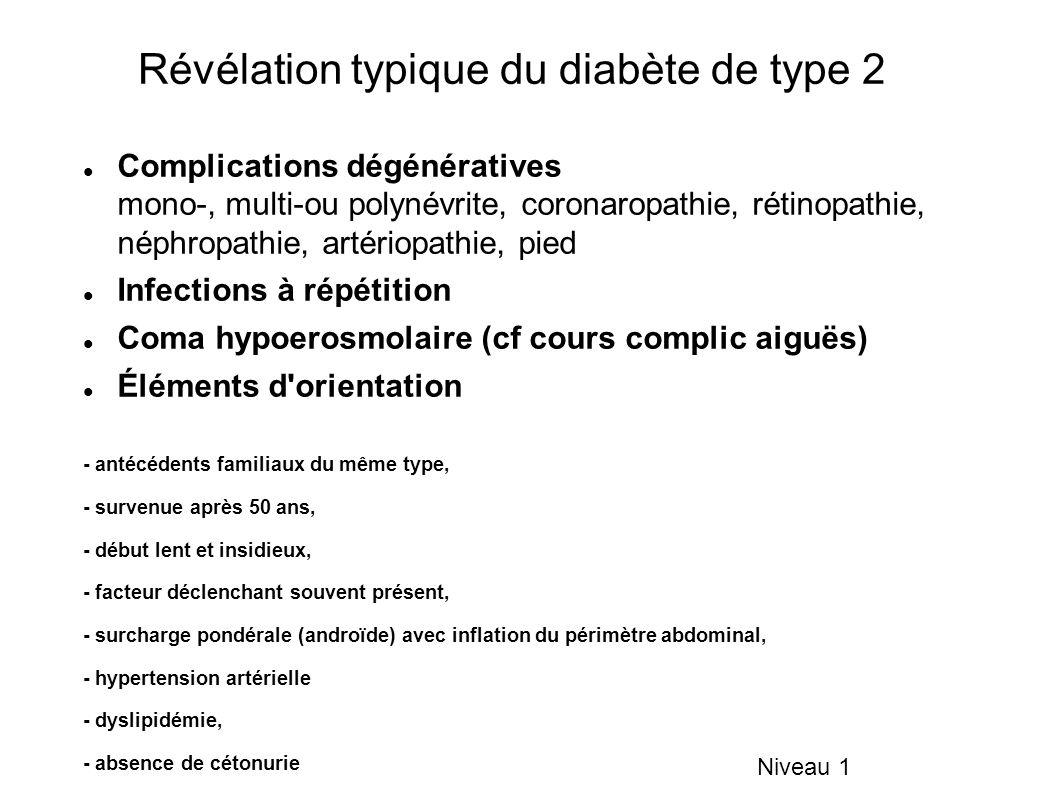 Révélation typique du diabète de type 2