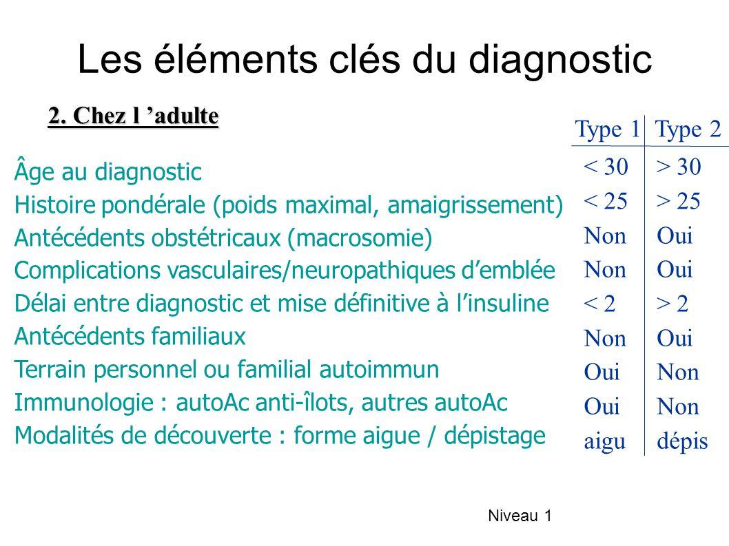 Les éléments clés du diagnostic