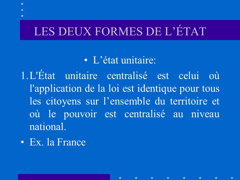 LES DEUX FORMES DE L'ÉTAT