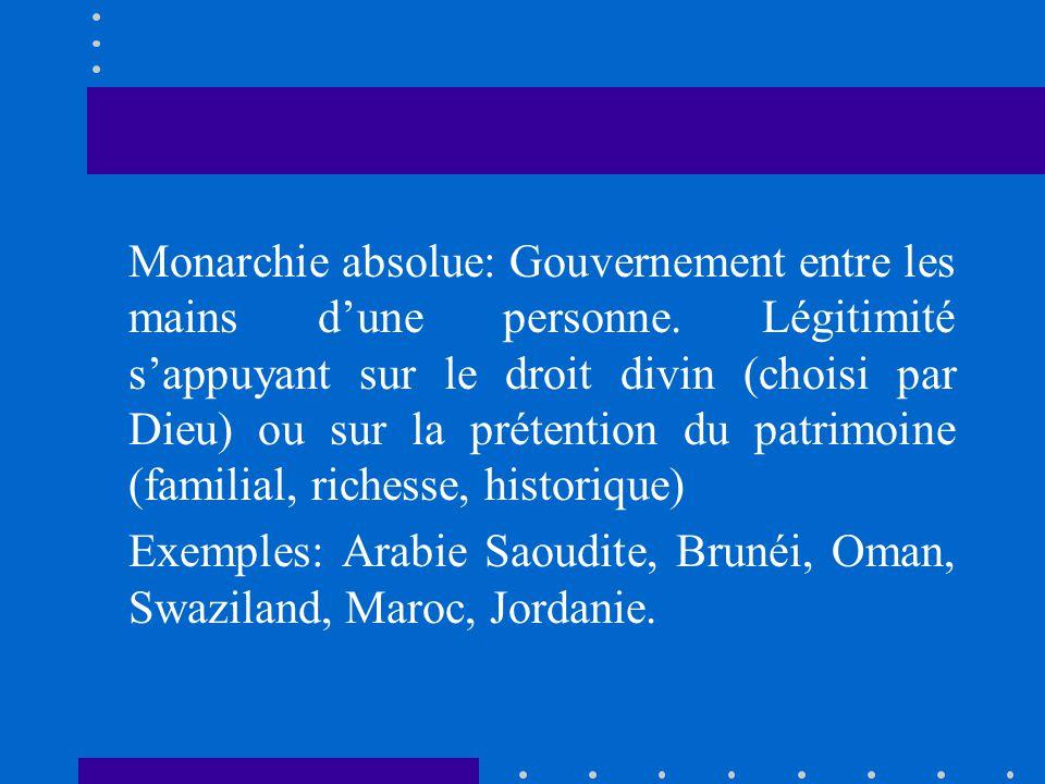 Monarchie absolue: Gouvernement entre les mains d'une personne