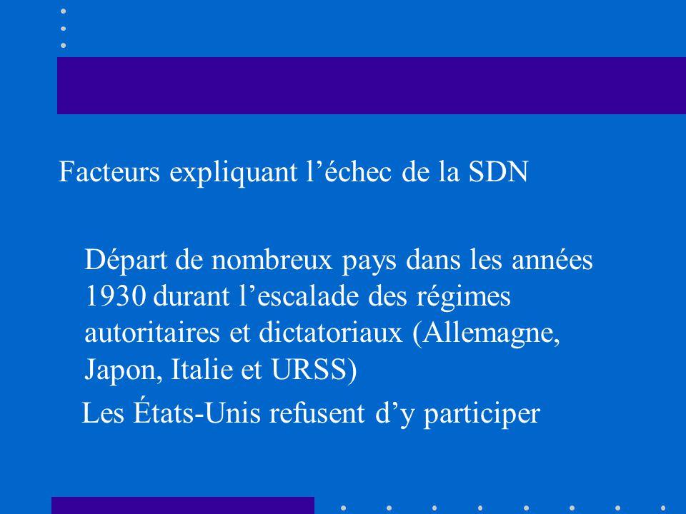Facteurs expliquant l'échec de la SDN