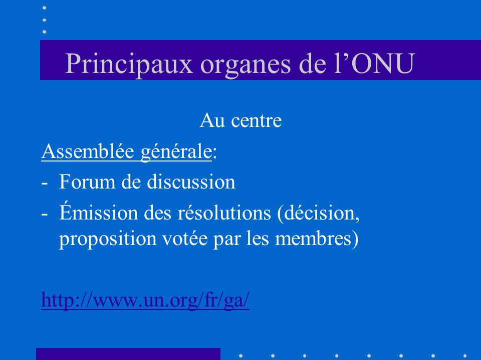 Principaux organes de l'ONU
