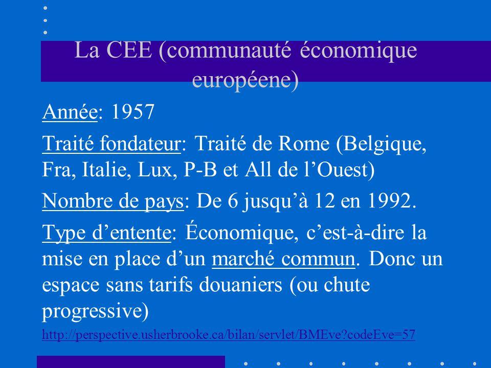 La CEE (communauté économique européene)