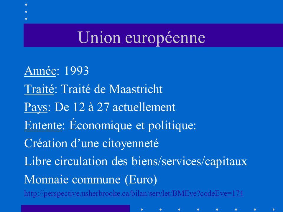 Union européenne Année: 1993 Traité: Traité de Maastricht