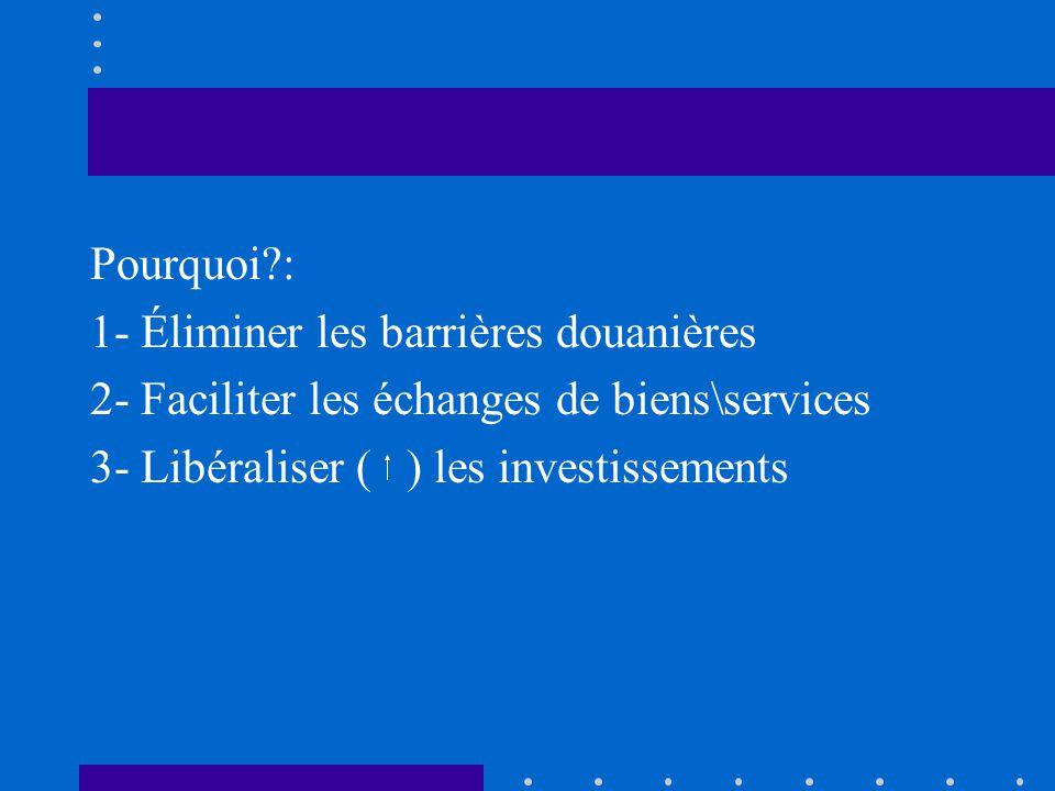 Pourquoi : 1- Éliminer les barrières douanières. 2- Faciliter les échanges de biens\services.