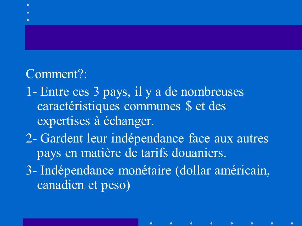 Comment : 1- Entre ces 3 pays, il y a de nombreuses caractéristiques communes $ et des expertises à échanger.