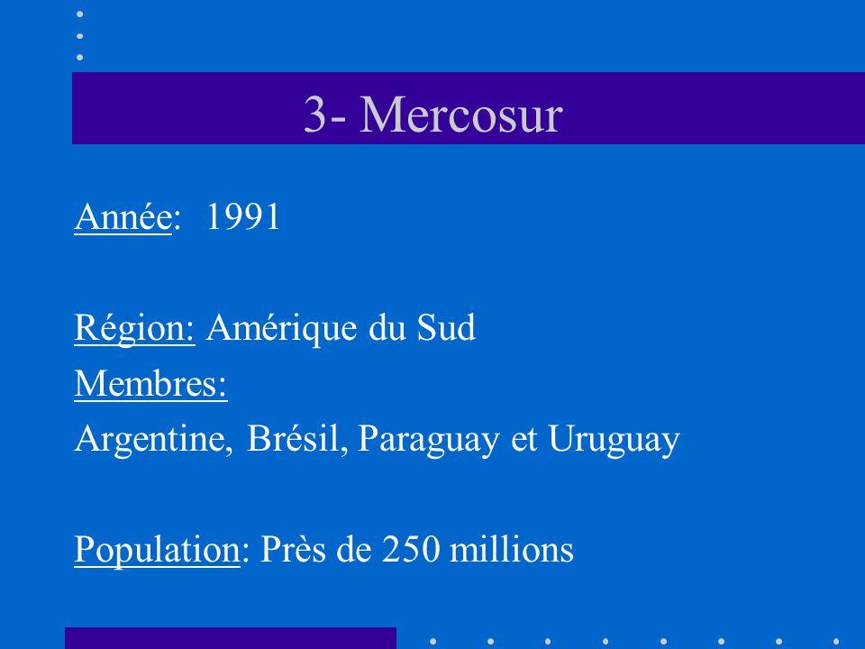 3- Mercosur Année: 1991 Région: Amérique du Sud Membres: