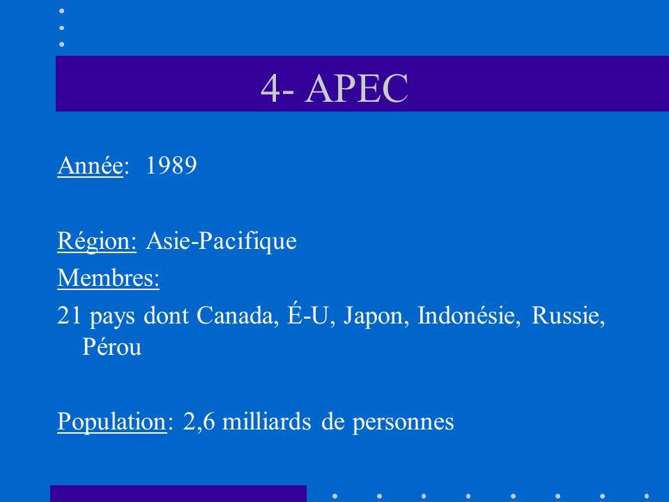 4- APEC Année: 1989 Région: Asie-Pacifique Membres: