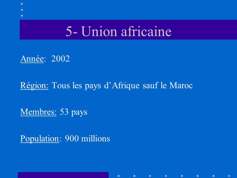 5- Union africaine Année: 2002